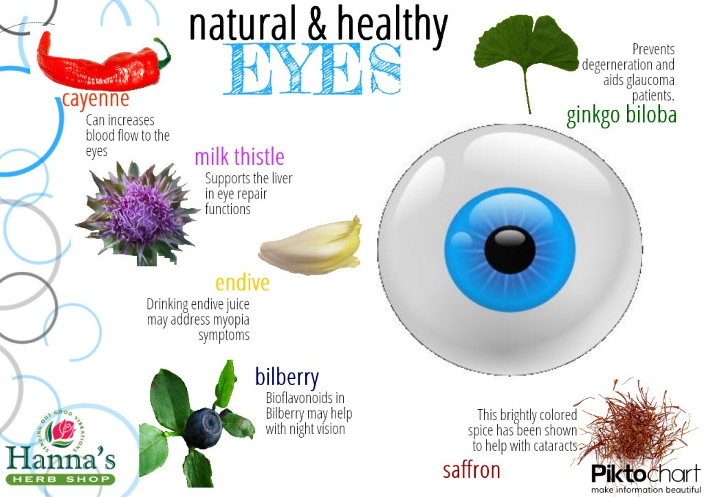 eyes_natural&healthy